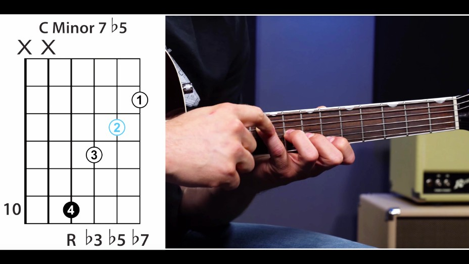 7th Chords Explained